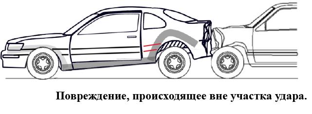 stolknoveniya_4_5