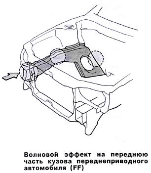 stolknoveniya_6_2