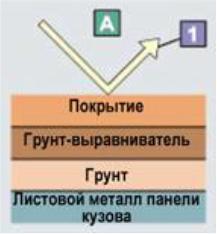 okraska_1_2