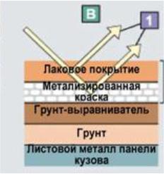 okraska_1_3