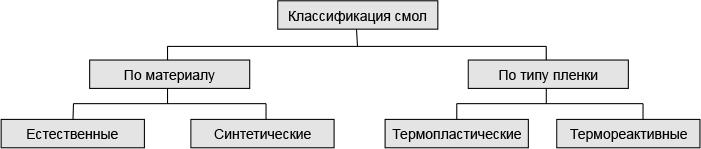 okraska_1_6