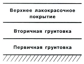okraska_2_1