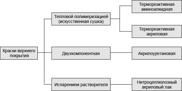 okraska_2_2