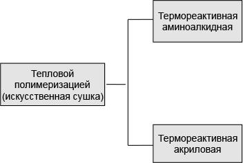 okraska_2_3