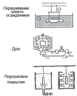 okraska_3_5