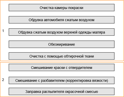okraska_4_1