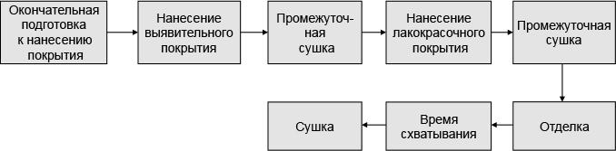 okraska_5_1
